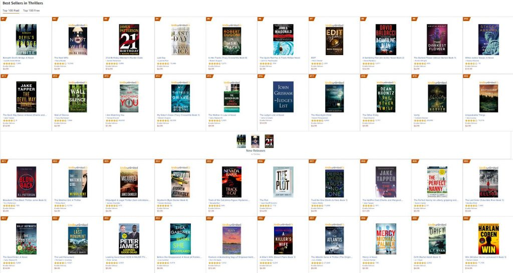 Top Thrillers covers on Amazon