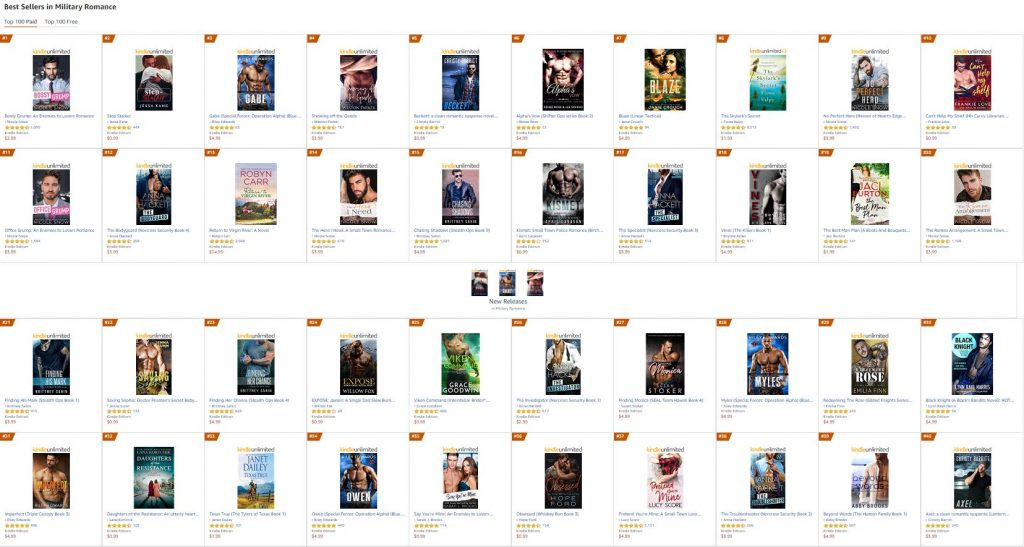 Top Military Romance covers on Amazon
